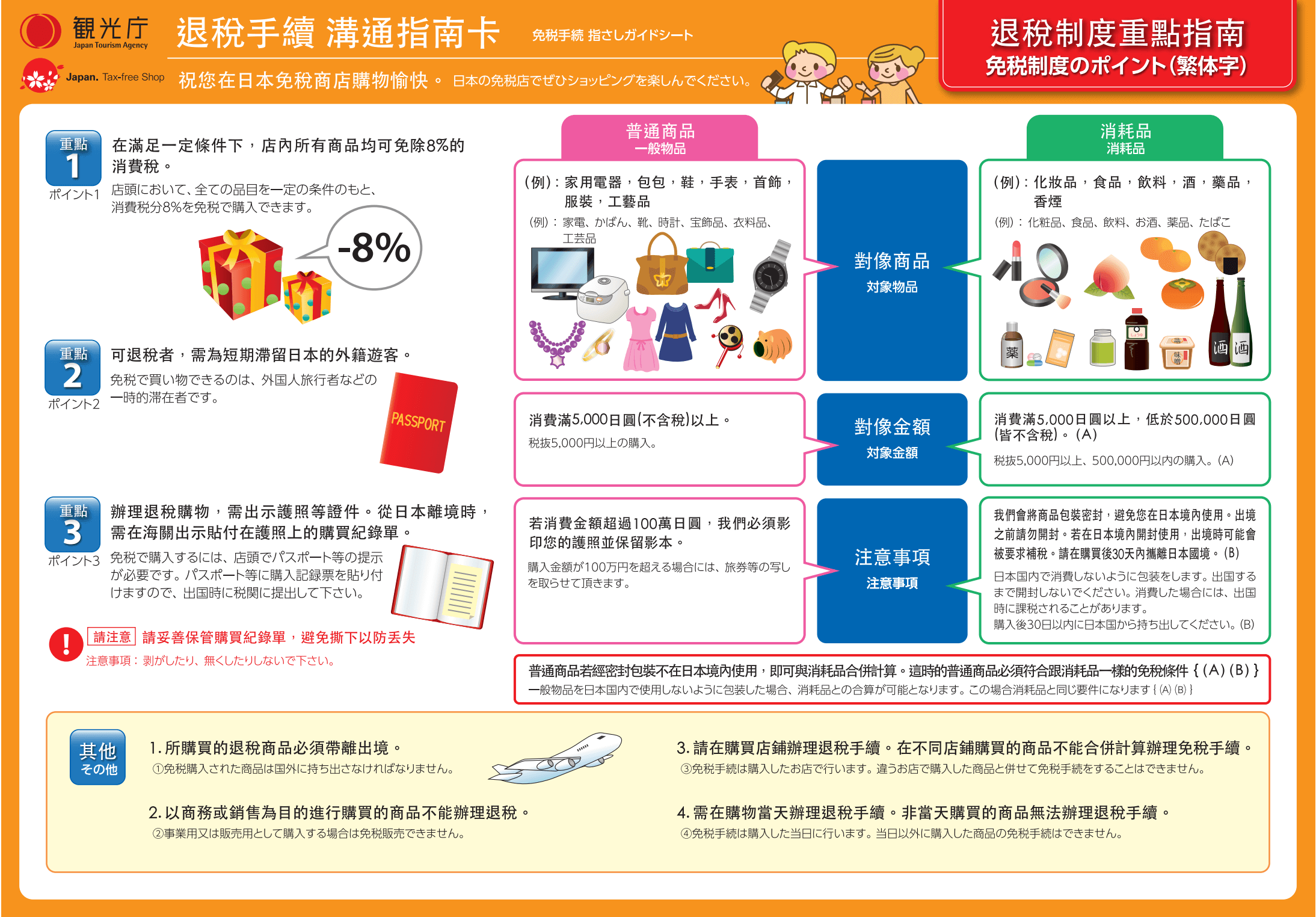 日本免稅新制