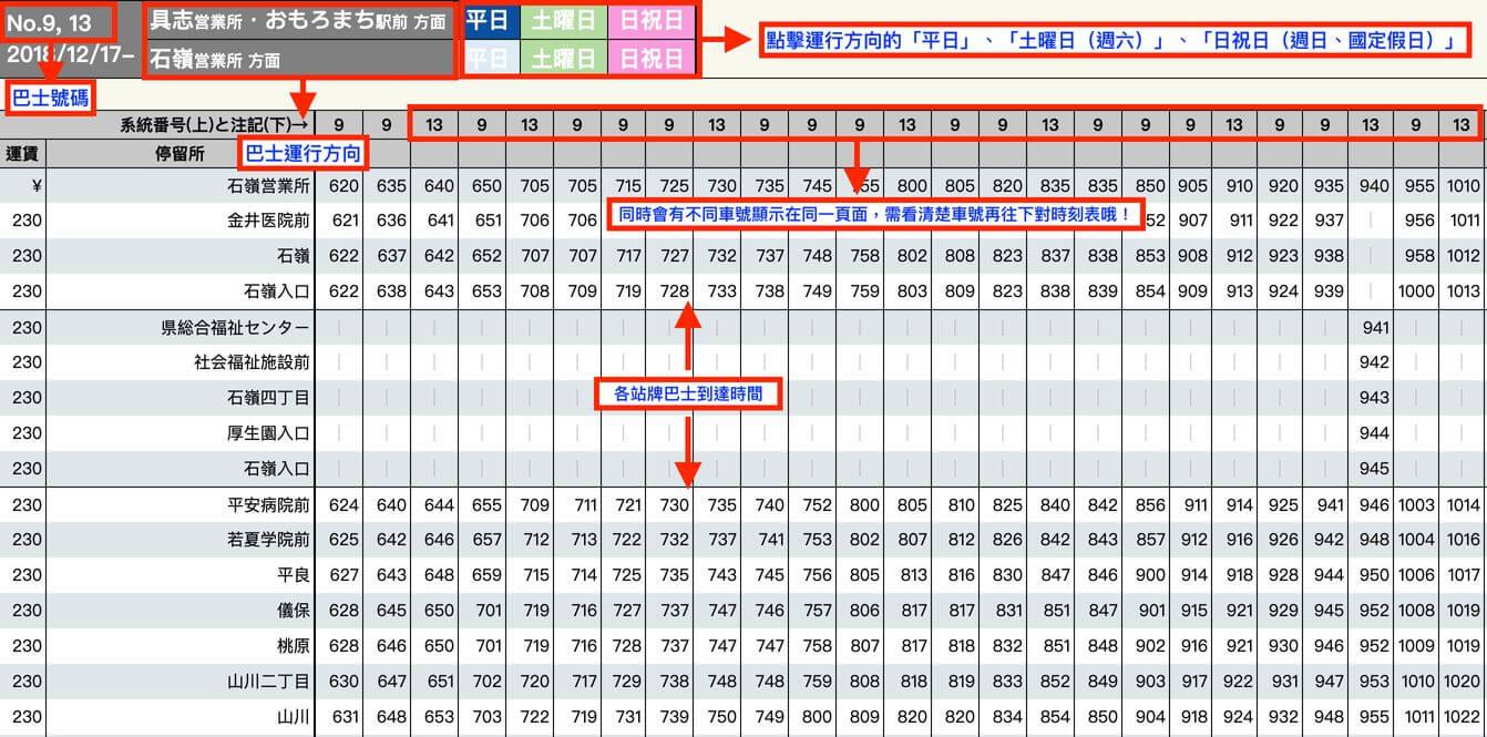 沖繩巴士時刻表怎麼看