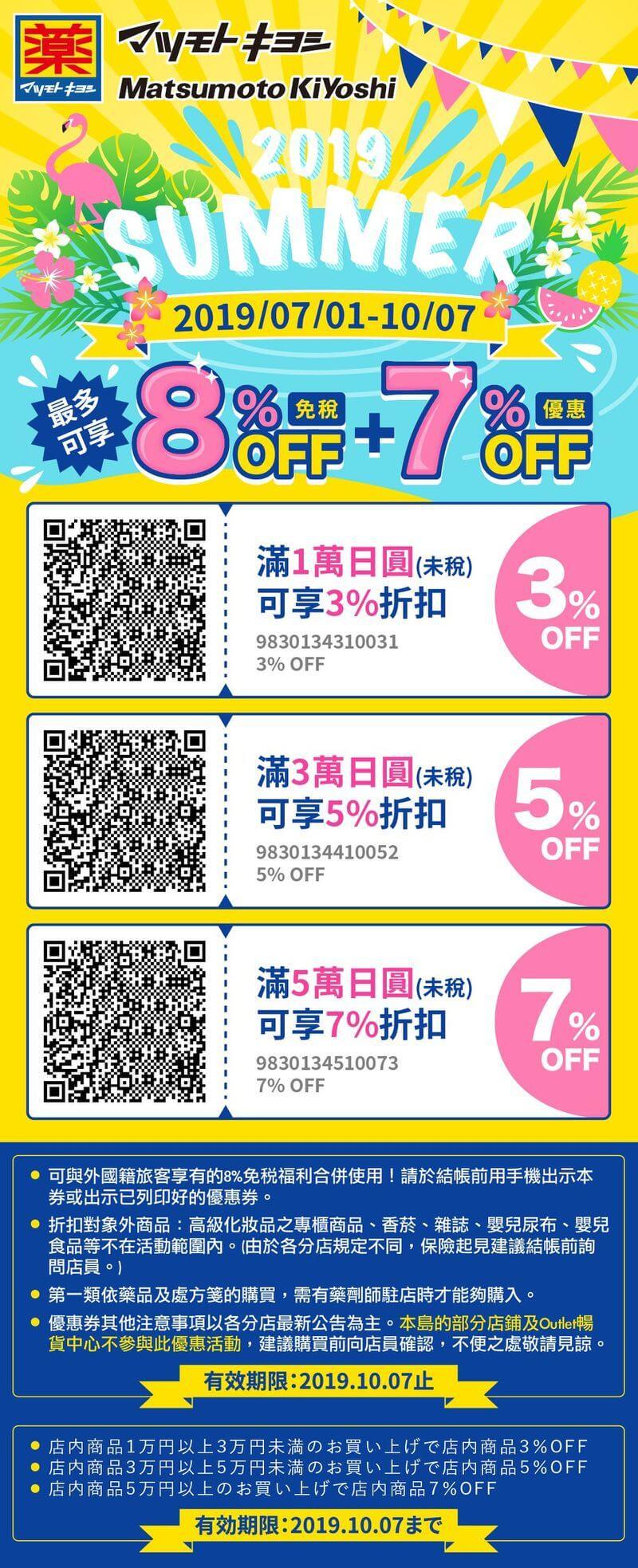 沖繩優惠券-2019summer松本清藥妝優惠券