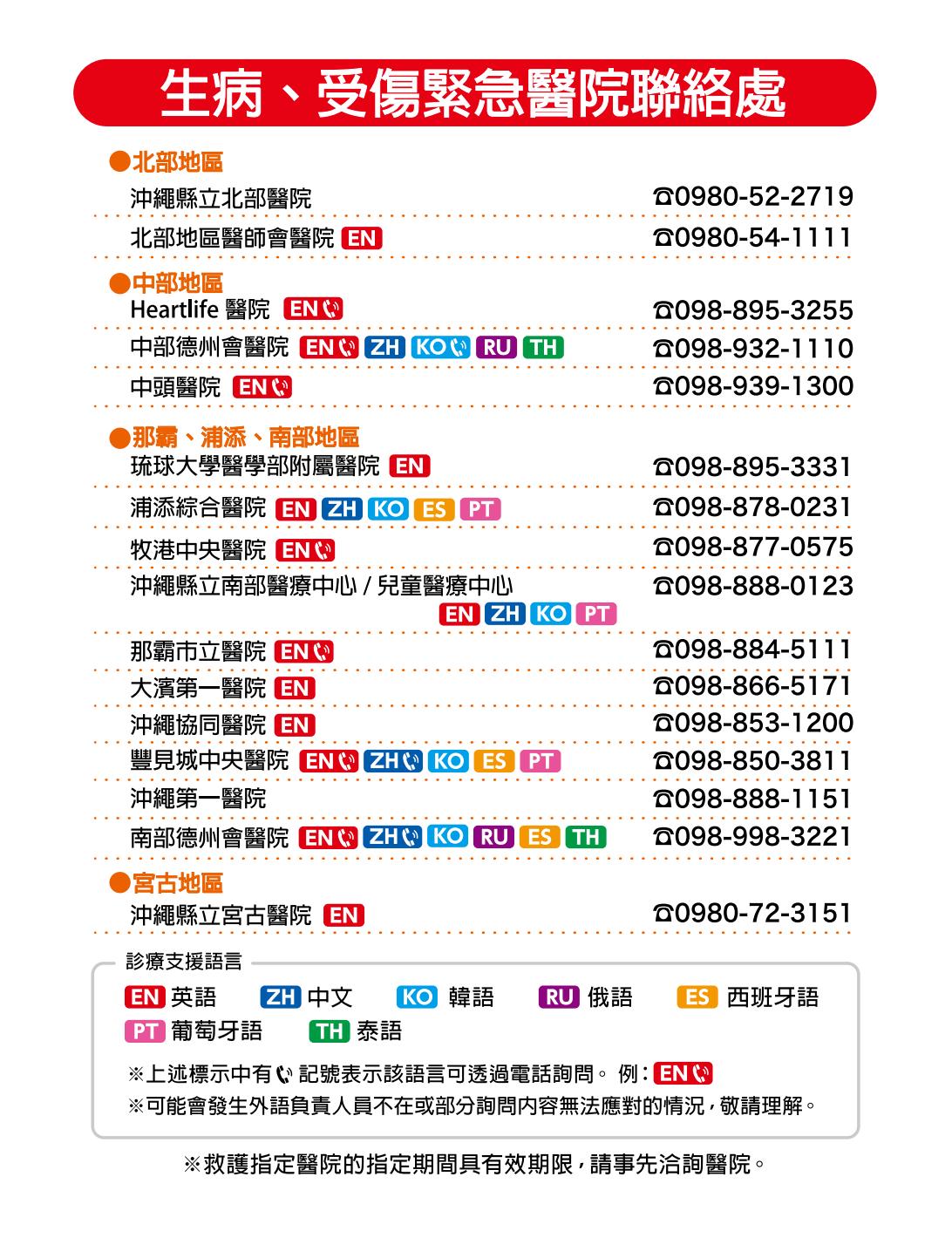 沖繩行前準備-提供外語服務的醫院列表