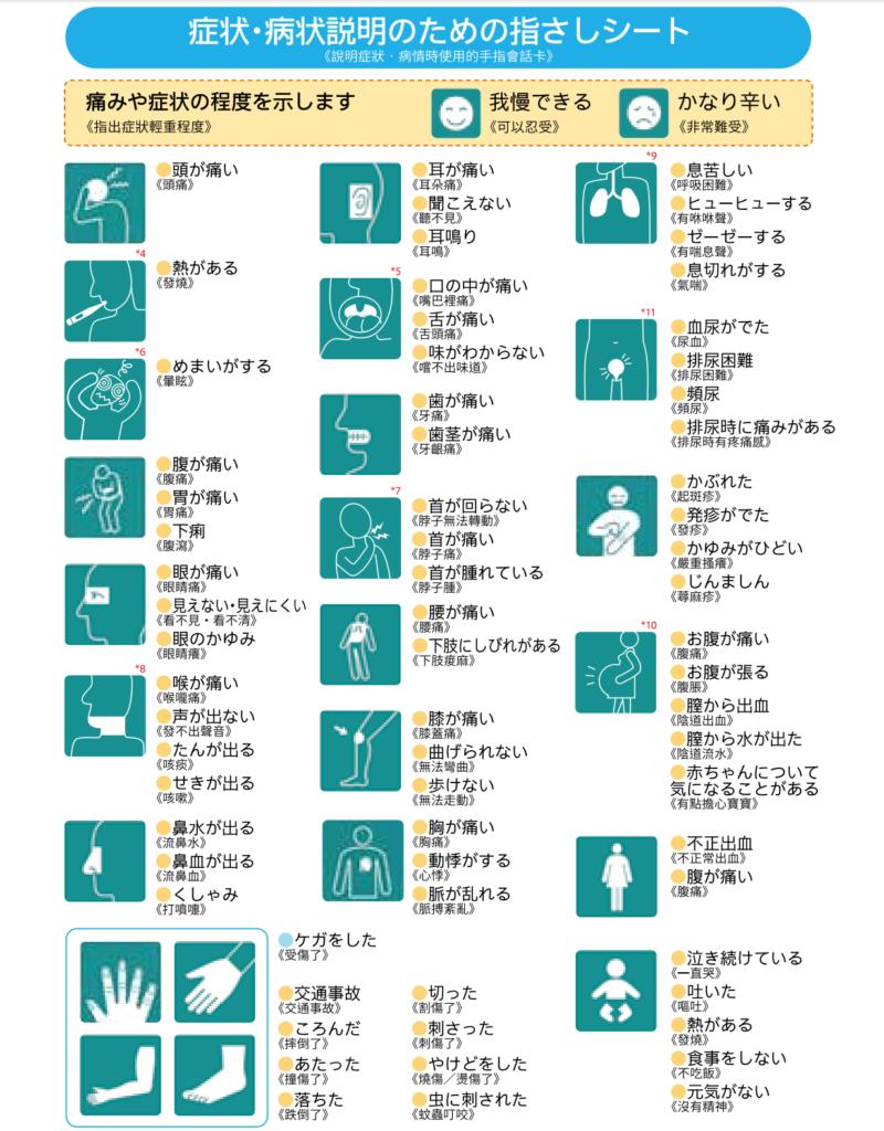 沖繩行前準備-簡易病狀說明卡