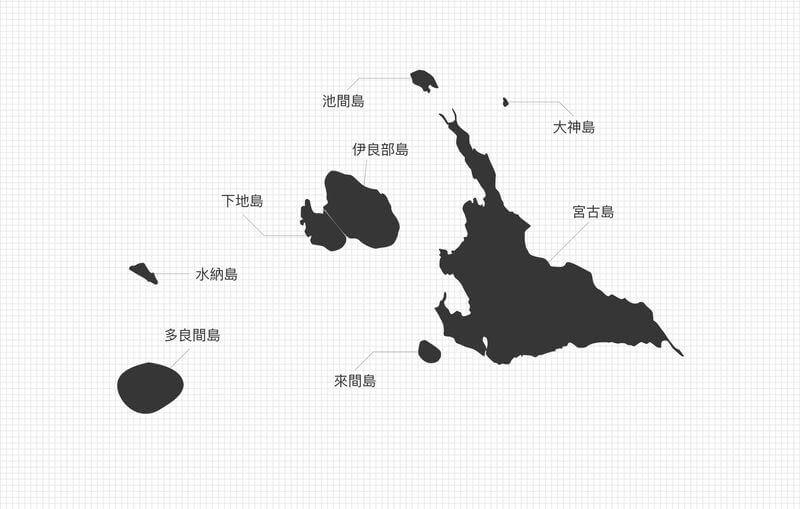 沖繩離島地圖-宮古群島