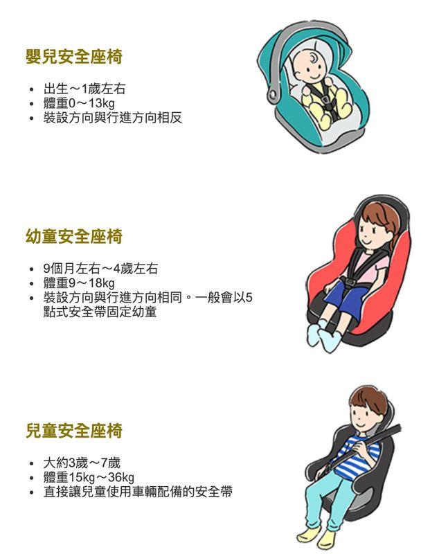 日本沖繩租車-兒童安全座椅規定