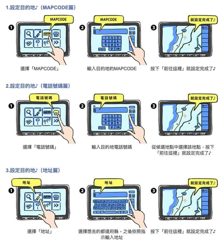 日本沖繩租車-如何使用車上導航