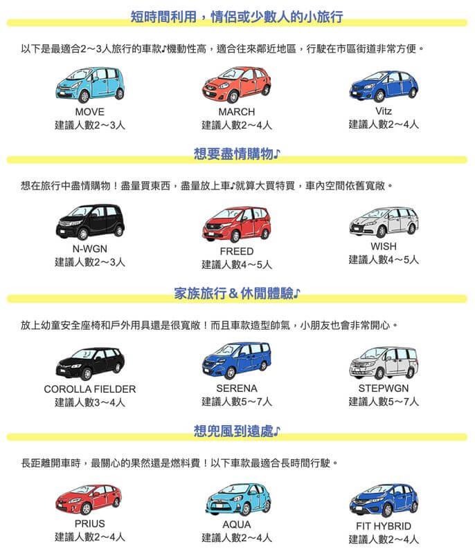 日本沖繩租車-車型選擇建議