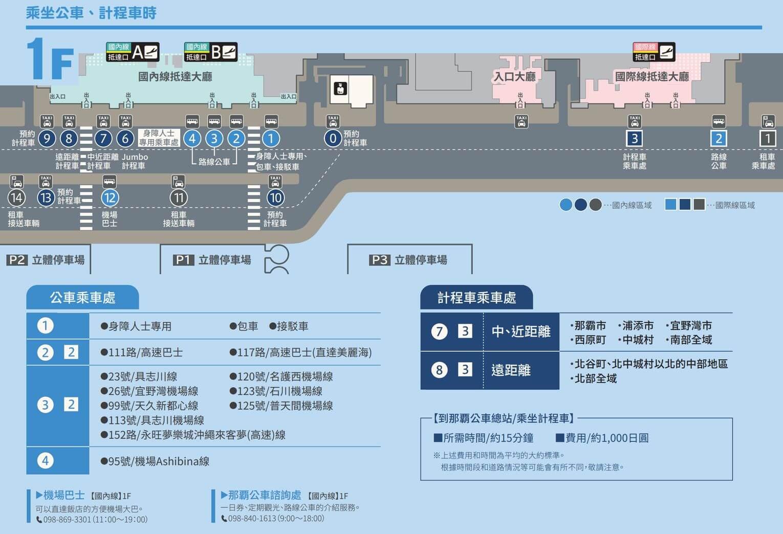 沖繩那霸機場租車接送地圖