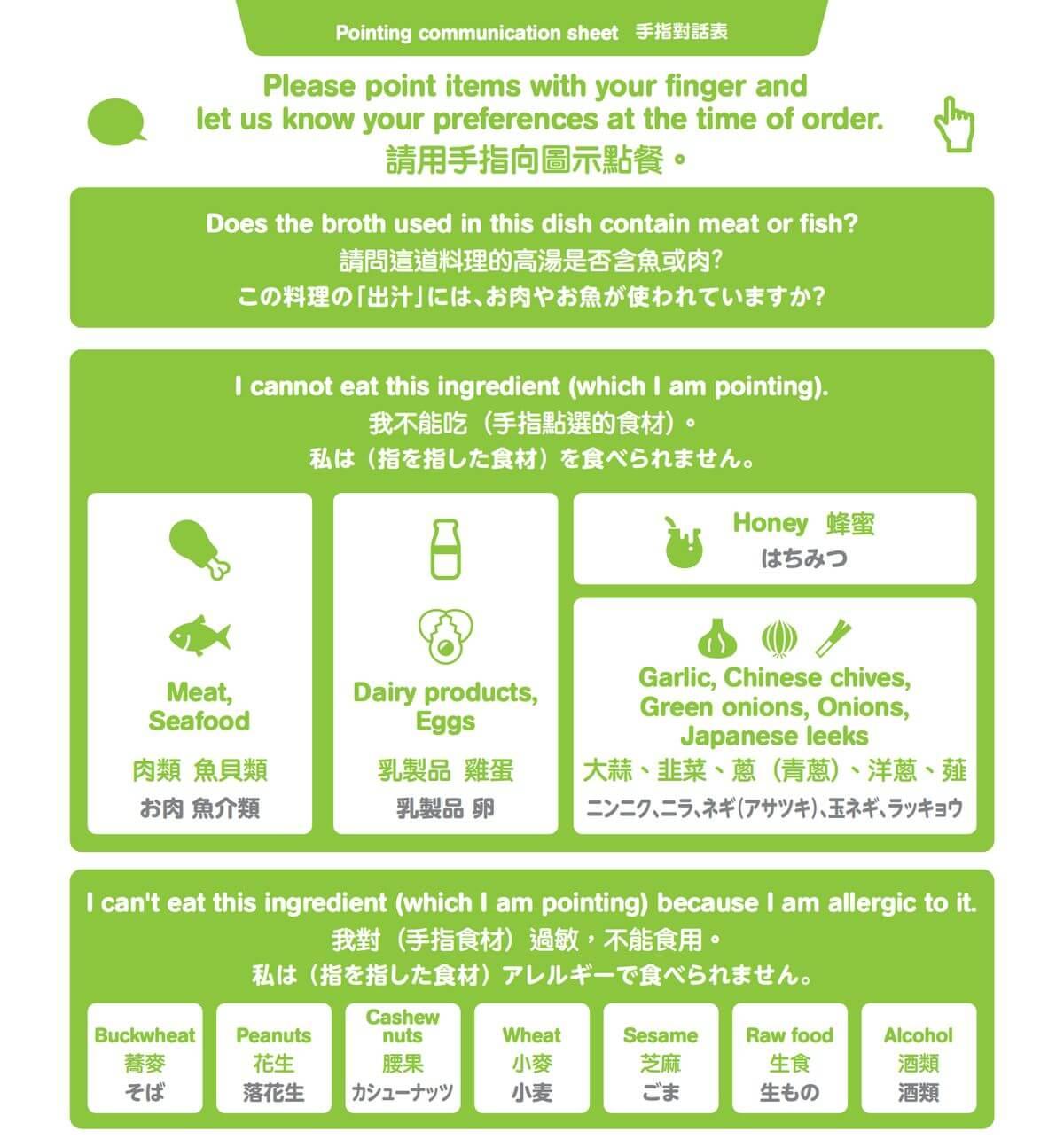 沖繩素食指南書-實用字卡