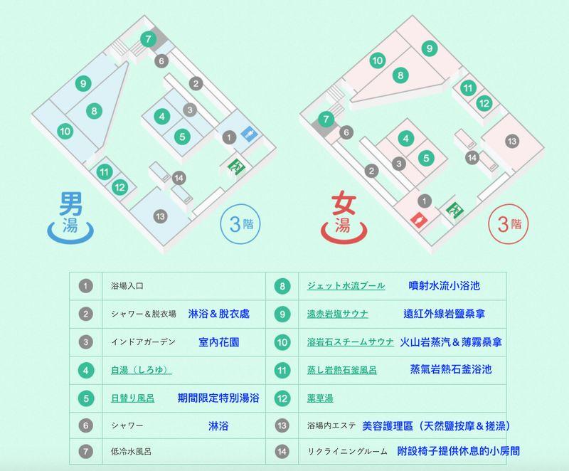 SAUNA & SPA うちな~ゆ-浴場設施圖