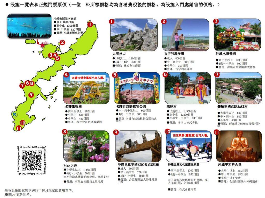 Okinawa Enjoy Pass適用景點