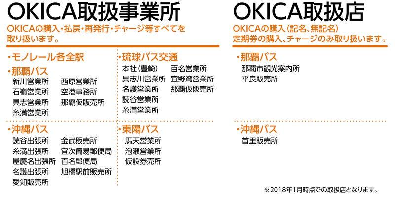 OKICA購入地點資訊